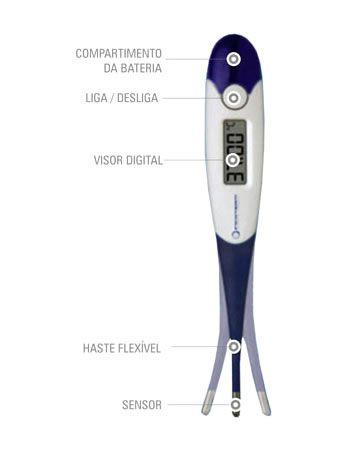 Termômetro Basal Clínico Digital Flexterm Incoterm