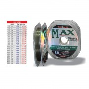 Linha Maruri Max Force 20 100M - 0.74 - 135lb