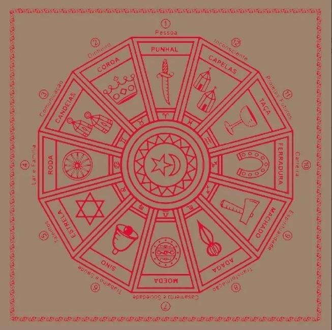 Deck - Tarot Mucha 78 Full Colou + Um Lindísssimo Presente