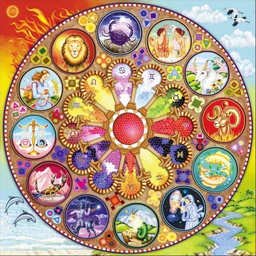 Mandala Astrologica 2 Em Veludo