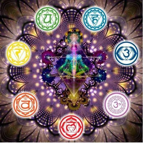 Mandala Dos Chakras Em Veludo