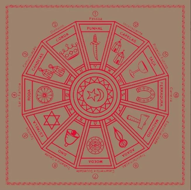 Taro+ Livro O Caminho Sagrado Das Cartas Ciganas+presente