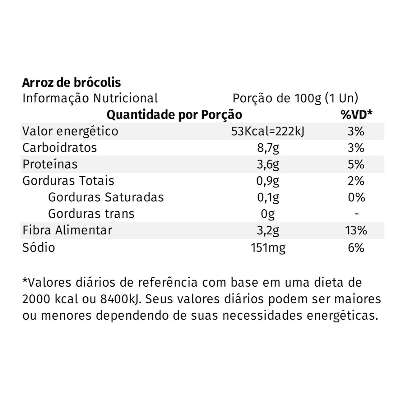 Arroz de Brócolis (i)