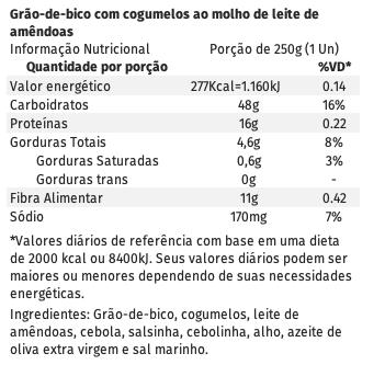 Grão-de-bico com cogumelos ao molho de leite de amêndoas + 1 acompanhamento
