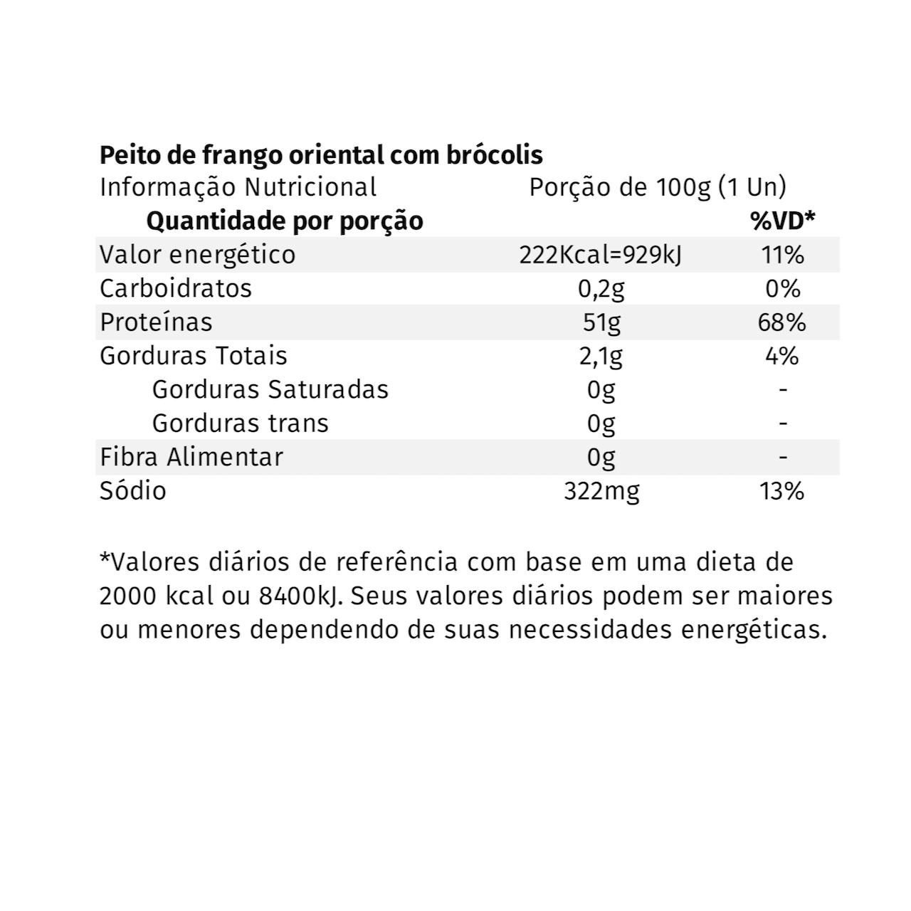 Peito de frango oriental com brócolis + 1 acompanhamento