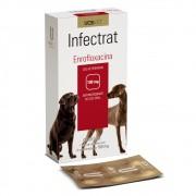 Infectrat Enrofloxacina 100mg Antimicrobiano Para Cães 6Comp.