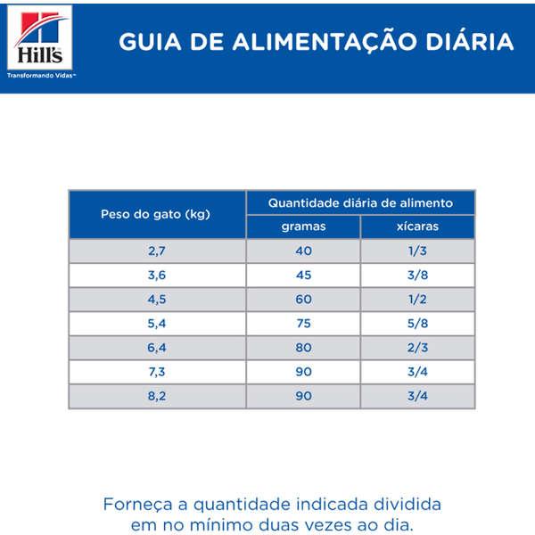 Ração Hill's Prescription Diet S/D Cuidado Urinário para Gatos Adultos - 1,81 Kg