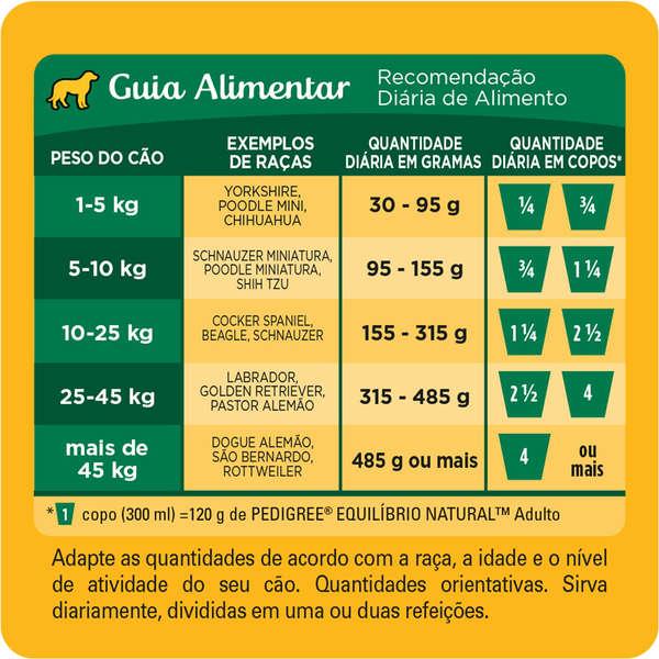 Ração Pedigree Equilíbrio Natural para Cães Adultos - 3 Kg