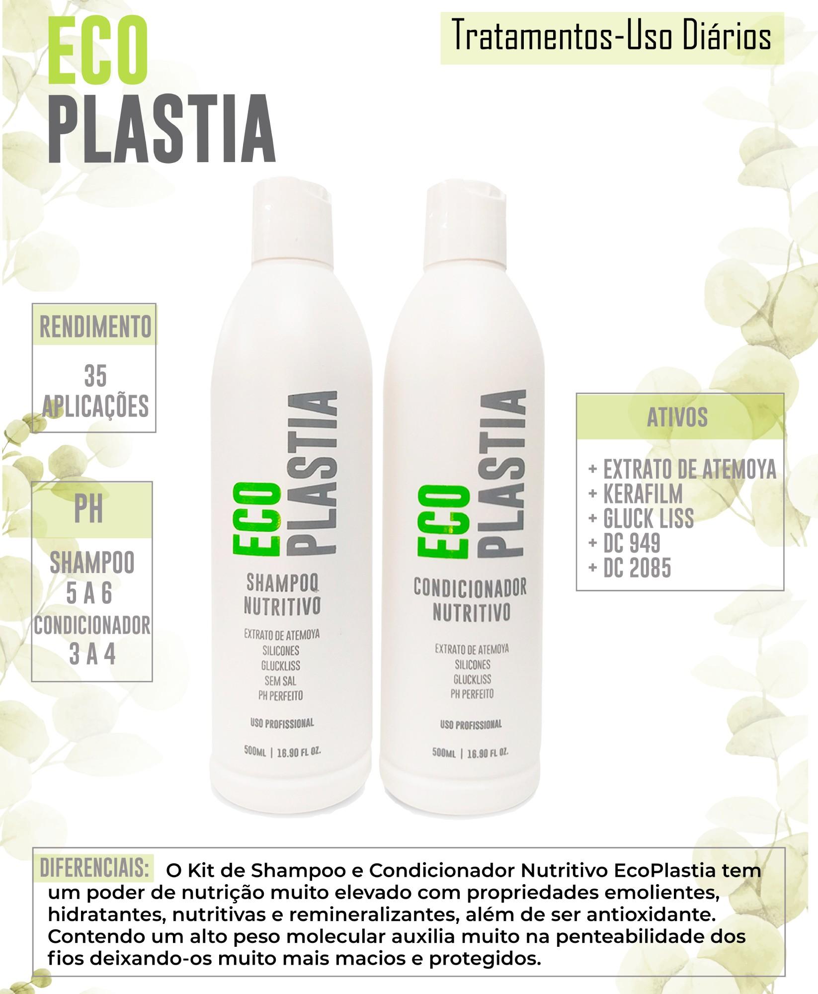 Shampoo Nutritivo Eco Plastia 500ml