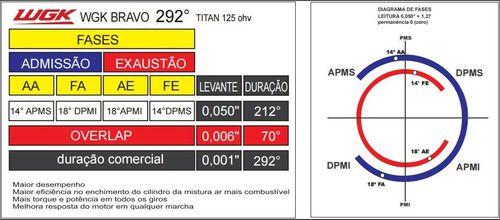 Ressalto Comando Bravo Fan 125 2002 A 2008 292º