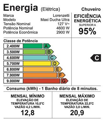 Chuveiro Lorenzetti Maxi Ducha 4600W x 127V