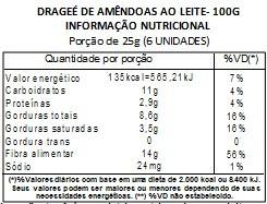 Chocolate Dragee de Amendoas - ao leite - 200g
