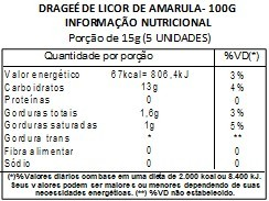 Chocolate Dragee de Licor de Amarula - ao leite - 100g