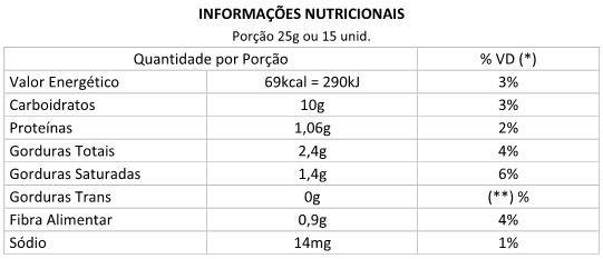 Chocolate Dragee de Uva Passa - zero açúcar - 100g