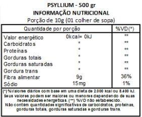 Psyllium Husk 100% Puro c/ Laudo - 500g