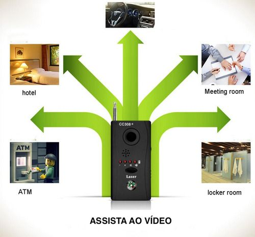 Proteja Sua Privacidade Detector Câmeras E Escutas Ver Vídeo