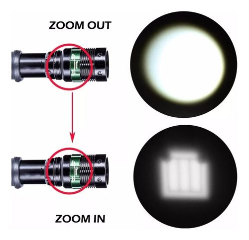 Lanterna Tática Original Militar Policial Led Zoom Potente