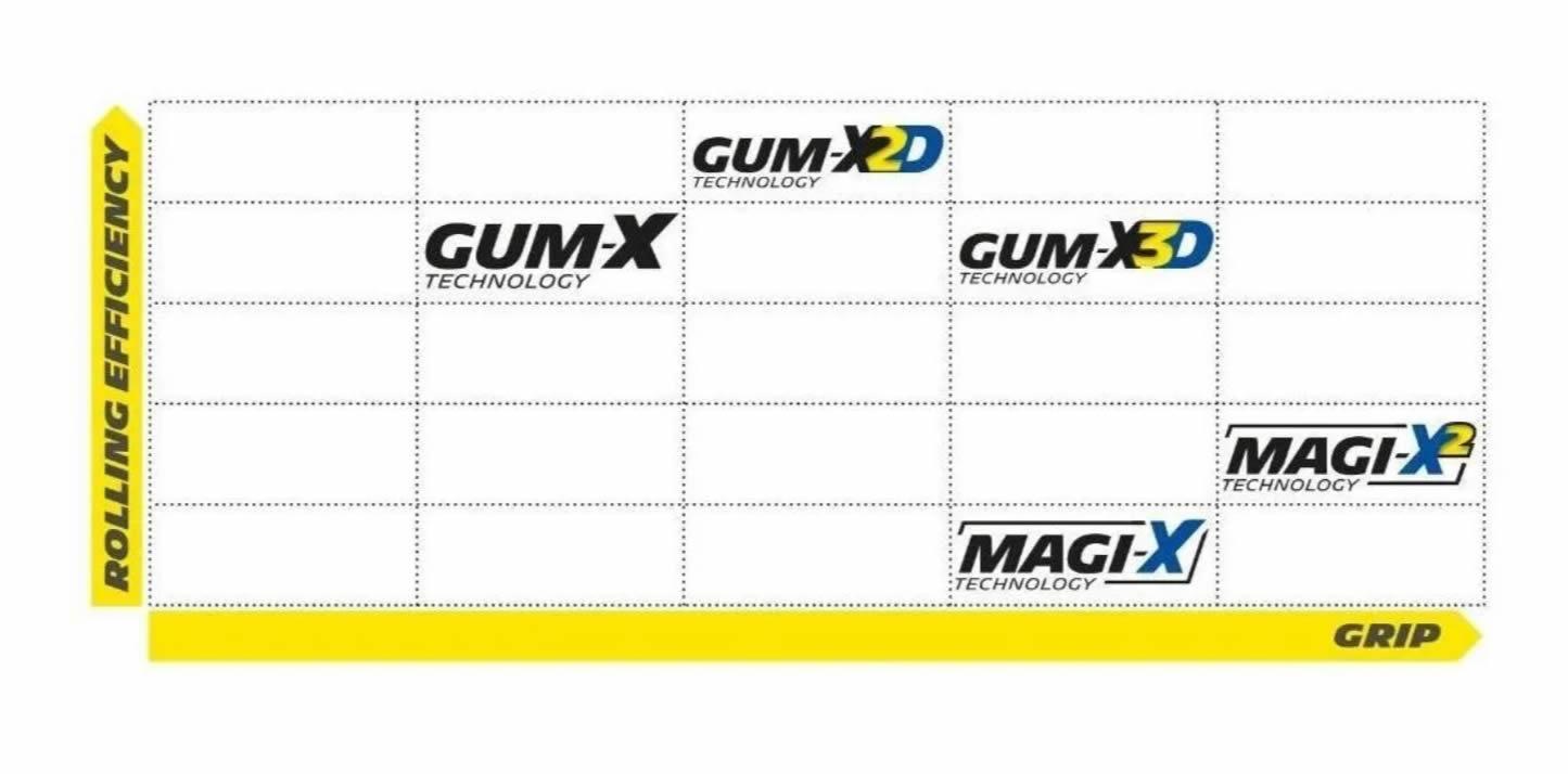 Par Pneu Mtb Michelin 29x2.35 Force Competition Tubeless