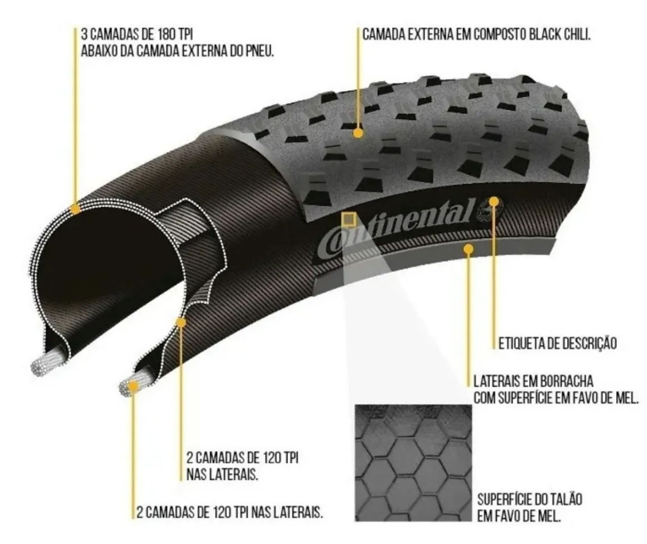 Par Pneus Continental Cross King 29x2.3 Performance Tubeless