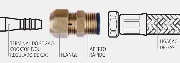 """Adaptador para Mangueiras Flexíveis 1/2""""NPT(M) x Bico Fogão - Ref. 01577"""