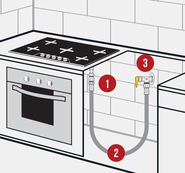 Kit Fogão/Cooktop Apartamento - Flexivel Tomback 2,00m - Ref: 03039