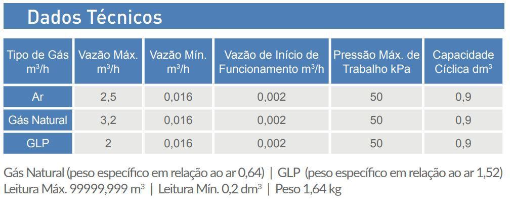 Medidor de Gás LAO - Modelo G1.6 - Ref. 00457