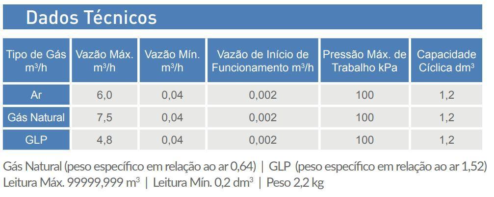 Medidor de Gás LAO - Modelo G4 - Ref. 02543