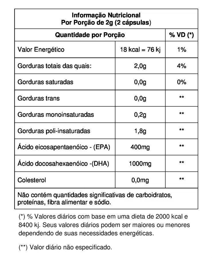 Hiper Ômega 3 500 DHA c/120 cápsulas BHF