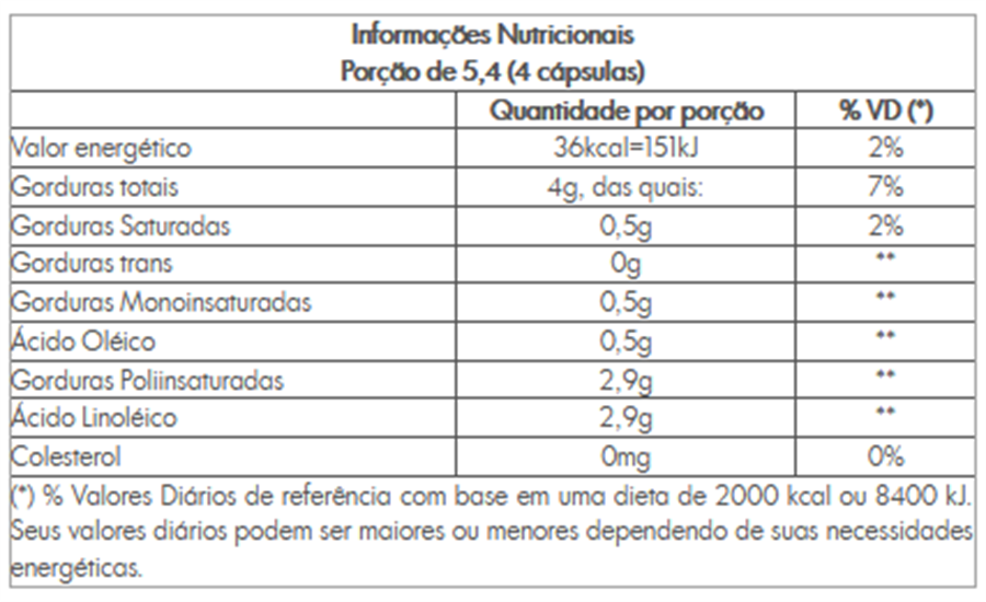 Óleo de Maracujá 1000mg c/120 cápsulas