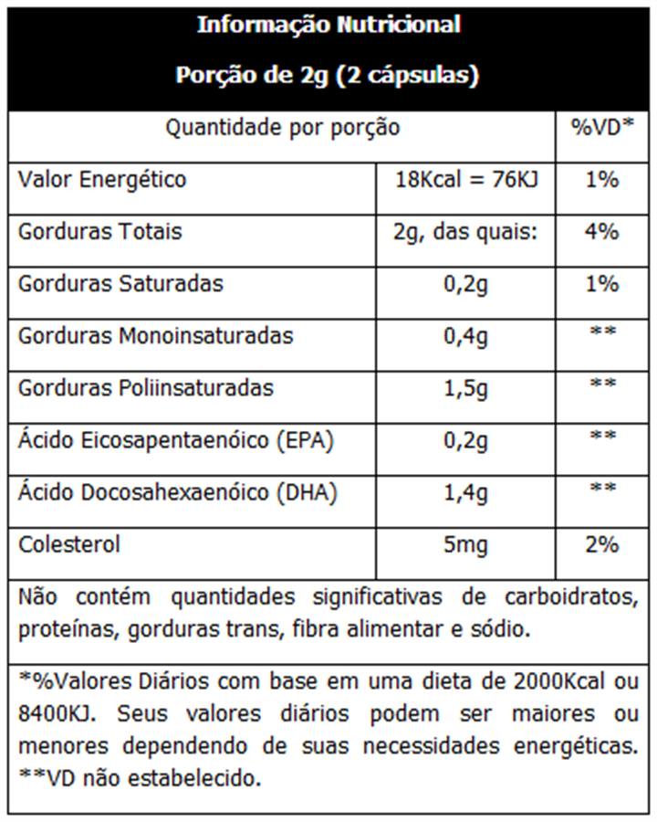 Supra Ômega 3 - DHA 700 c/60 cápsulas Global Nutrition