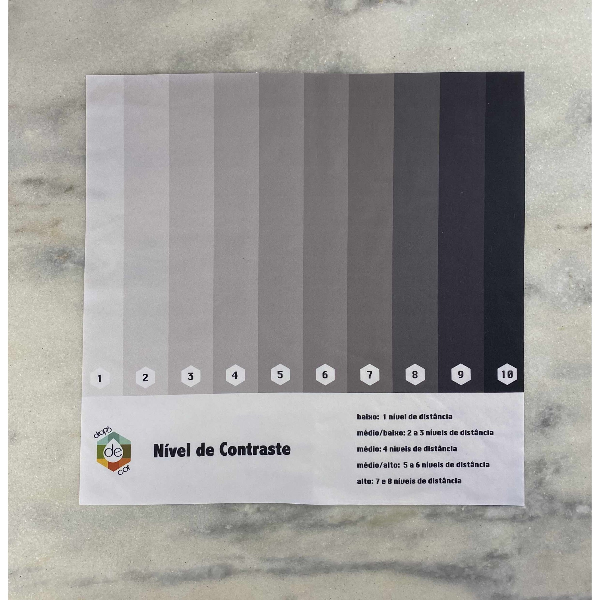 Kit Consultora ColoRir