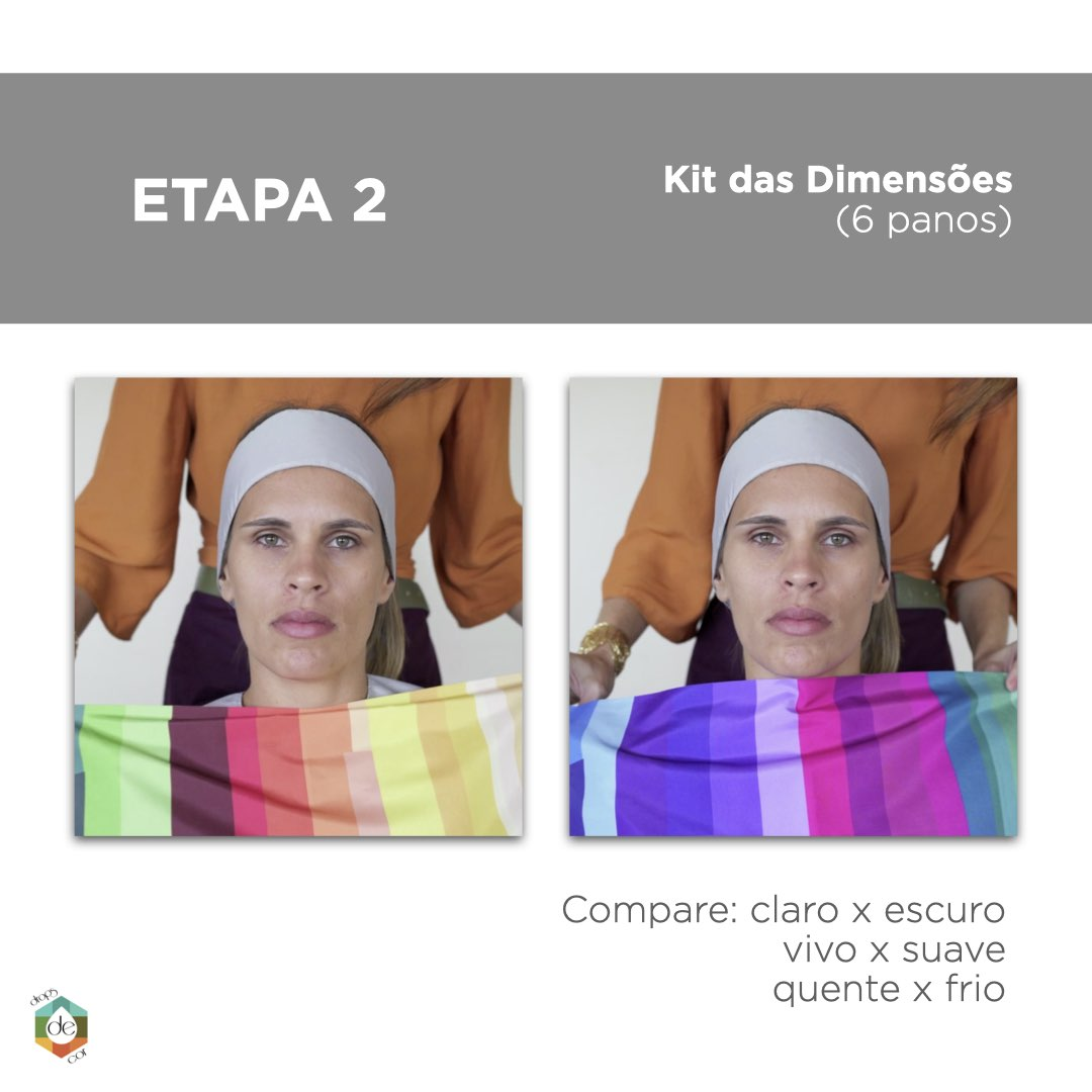 Kit Essenciais