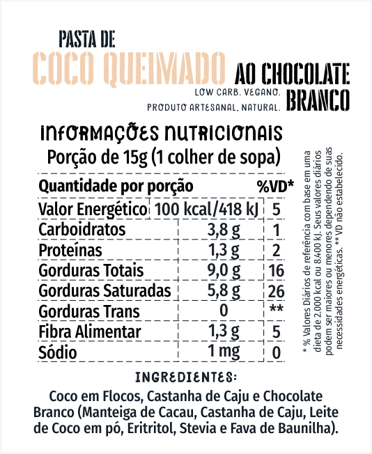 Combo Especial White & Black Chocolate - 4 unidades