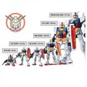 Gundam MG G Gundam GF13-017NJII 1/100