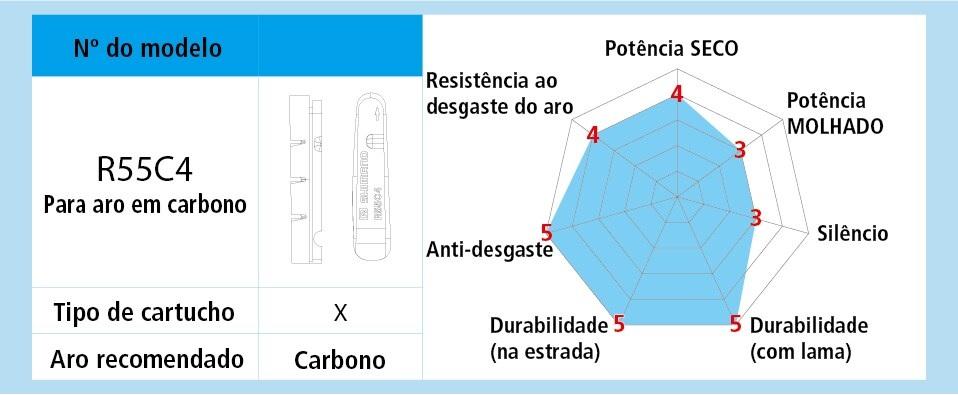REFIL DE SAPATA SHIMANO R55C4 P/ARO DE CARBONO