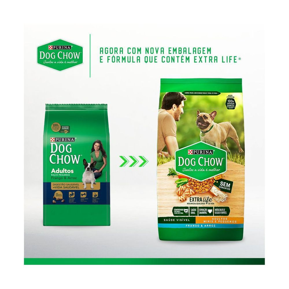 Ração Dog Chow Para Cães De Raças Pequenas Frango E Arroz 1kg