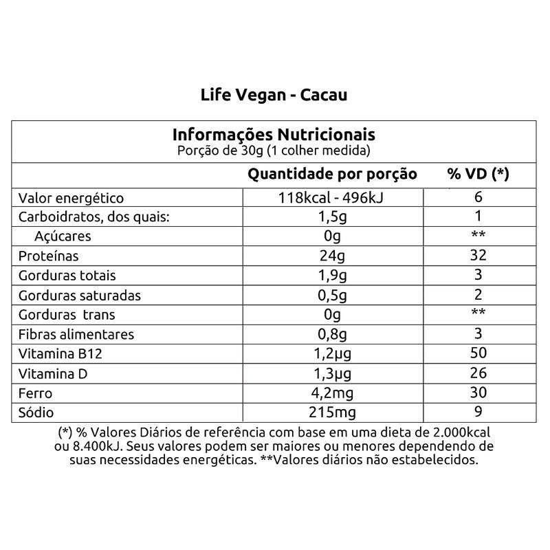 LIFE VEGAN - 450G