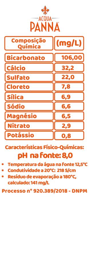 Água Mineral ACQUA PANNA Natural  250ml