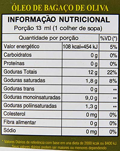 Azeite Extra Virgem COLAVITA Mediterrâneo 5 Litros