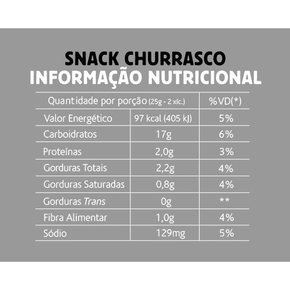 Kit Snacks BeLive Queijo, Churrasco, Cebola&Salsa e Pizza (20 unidades)