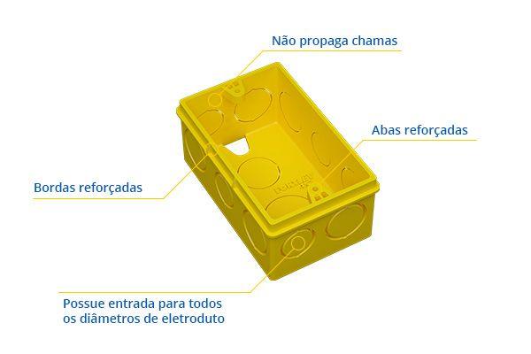 Caixa Luz 4x2