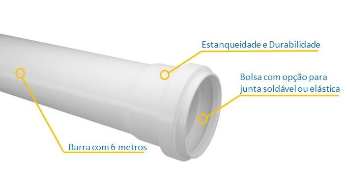 Tubo Pvc Esgoto 40mm