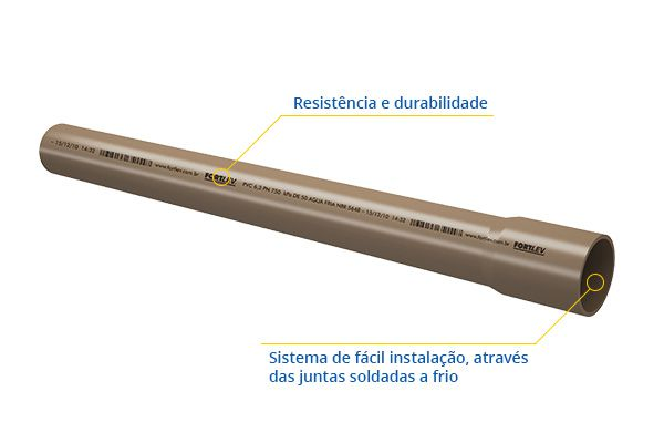 Tubo Pvc Soldavel 25mm