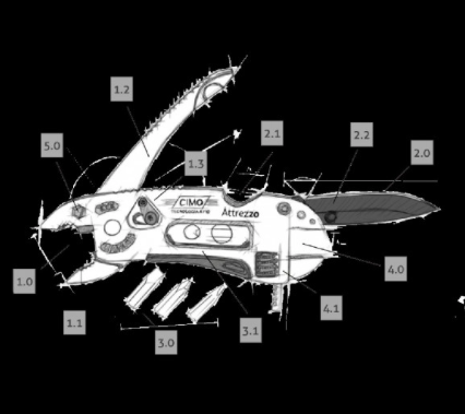 Canivete em Aço Inox Multi-Ferramenta (7 em 1) - Attrezzo - Cimo