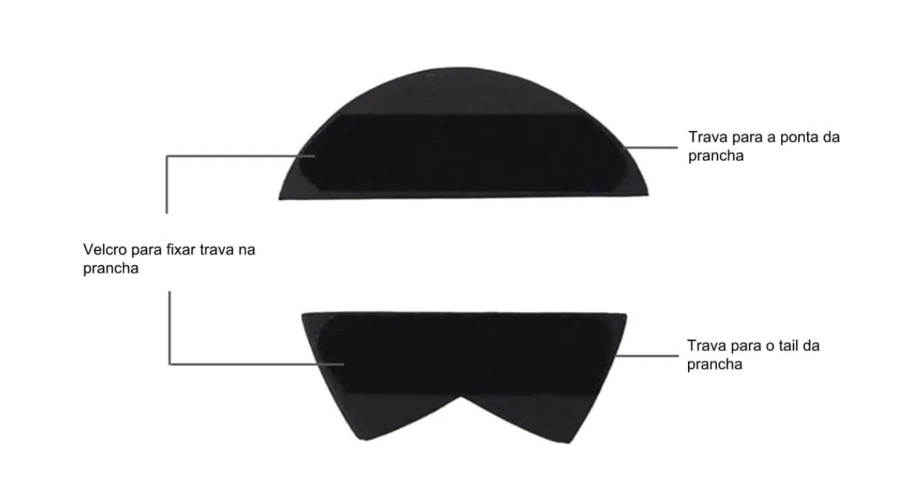 Kit Equilibra - Modelo Clássico Black com Sacola Premium
