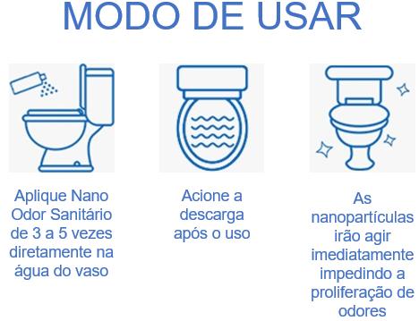 Bloqueador de Odor Sanitário Nano Odor Sanitário 120ml