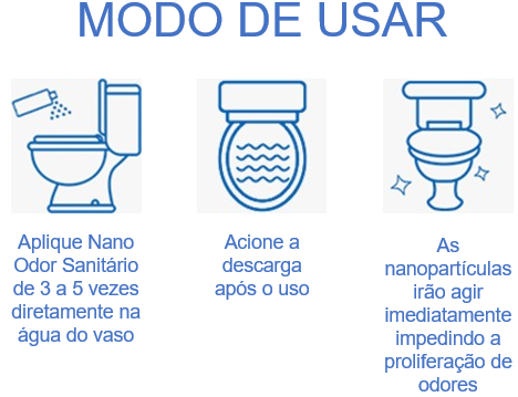 Nano Odor Sanitário 60ml