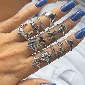 Anéis