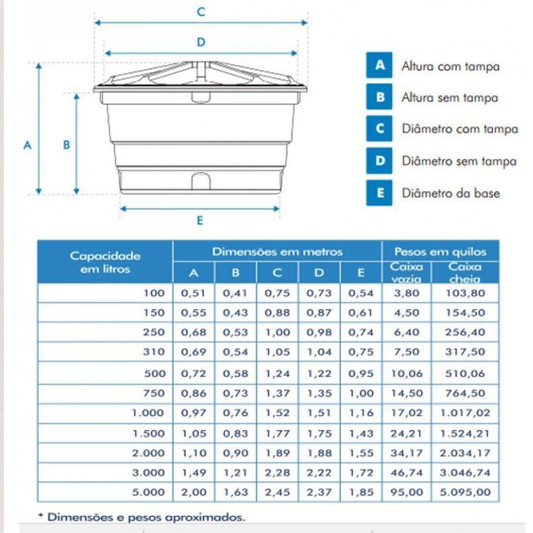 Caixa d'Água Polietileno 1.000L Fortlev