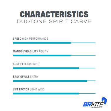 DUOTONE - FOIL SPIRIT CARVE 950 - 2019